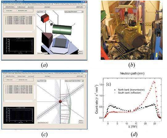 (a) 3D models of laboratory and sample, (b) photo of the real sample on instrument, (c) measurement locations and orientations in virtual sample, (d) calculated count time estimates.