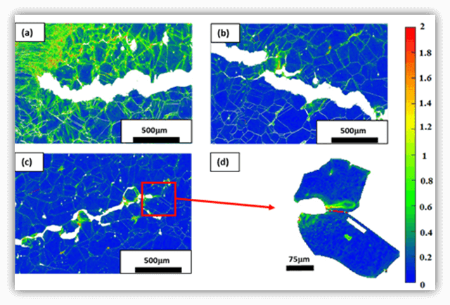 Kernel average misorientation (KAM) maps of the reheat crack at (a) location 1, (b) location 2, (c) location 3 and (d) magnified map of grains at the crack tip.